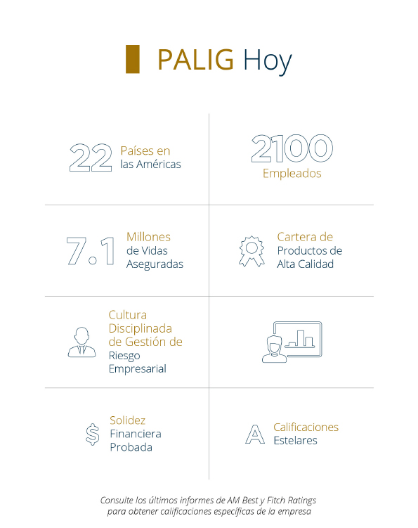 Sobre Pan-American Life Insurance Group
