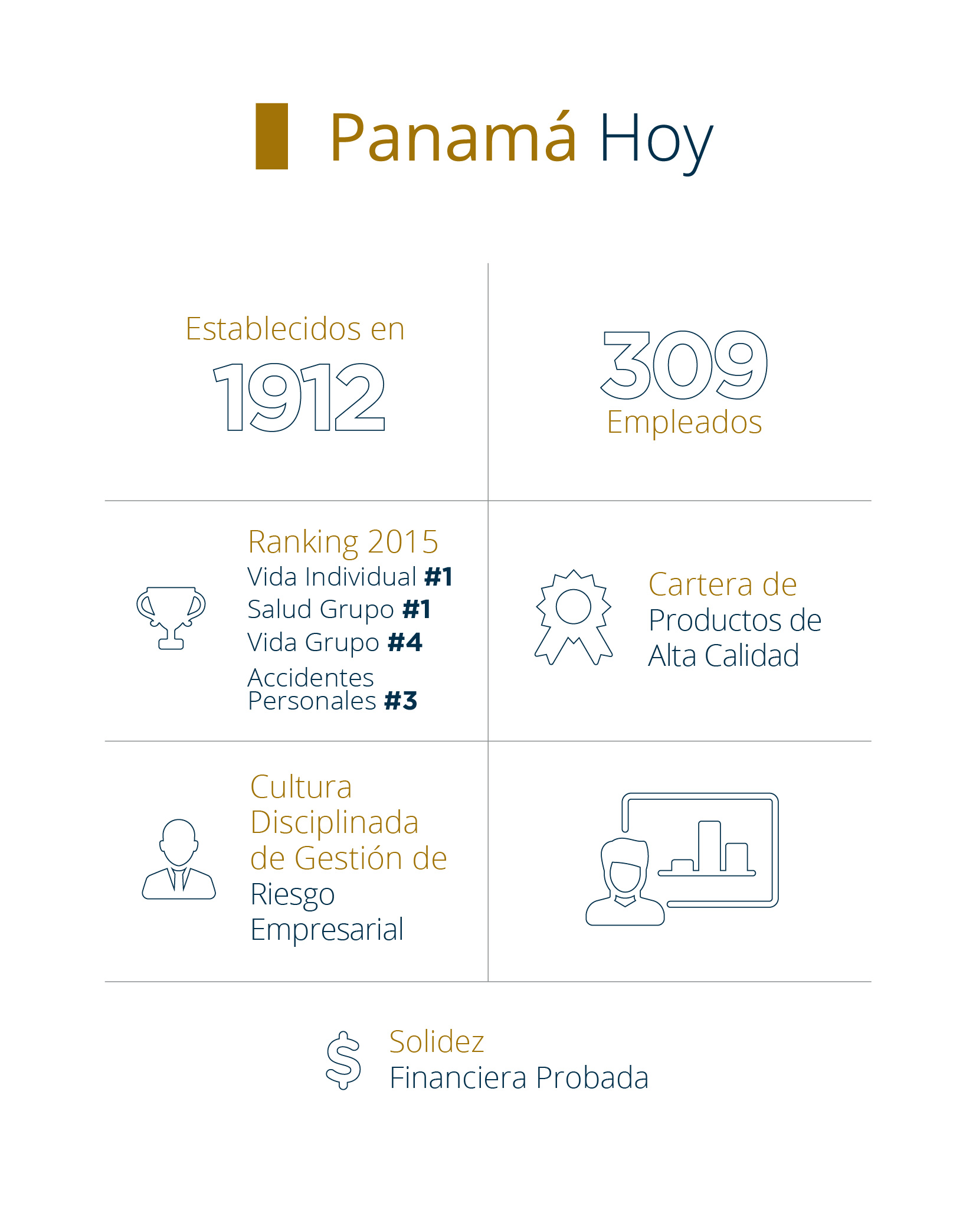 Sobre Pan-American Life Insurance Group de Panama
